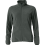 Clique Basic Micro Fleece Jacket Ladies pistol xxl